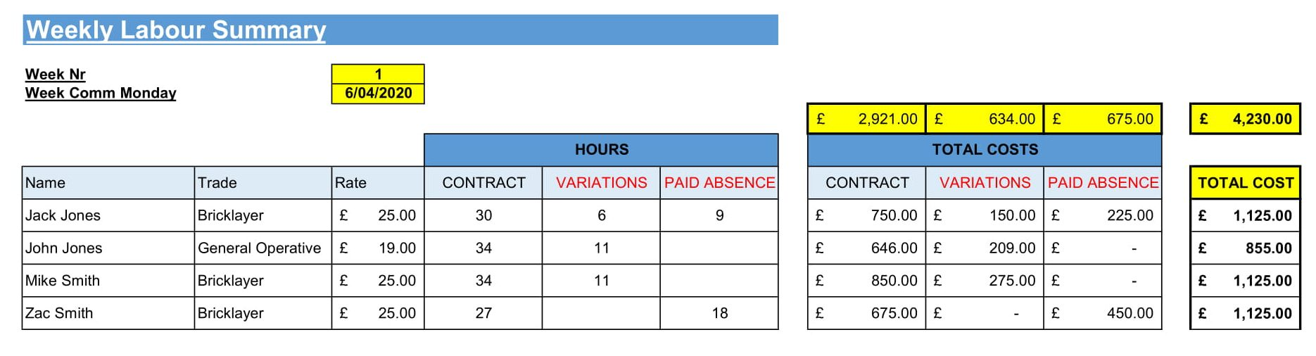 site allocation sheet daily log excel template 2
