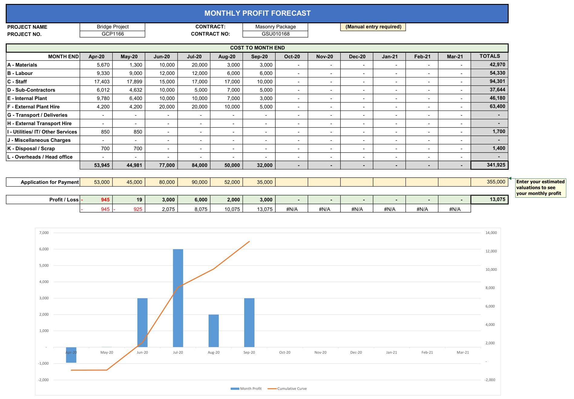 Construction Budget Excel Template Cost Control Template Webqs